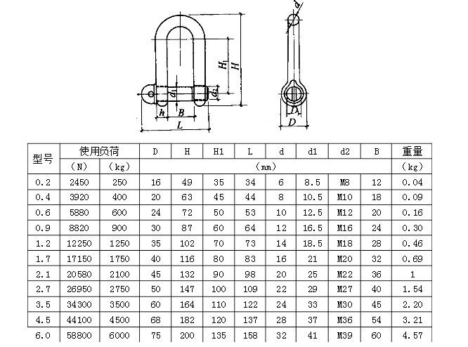 起重吊装工程安全专项施工方案