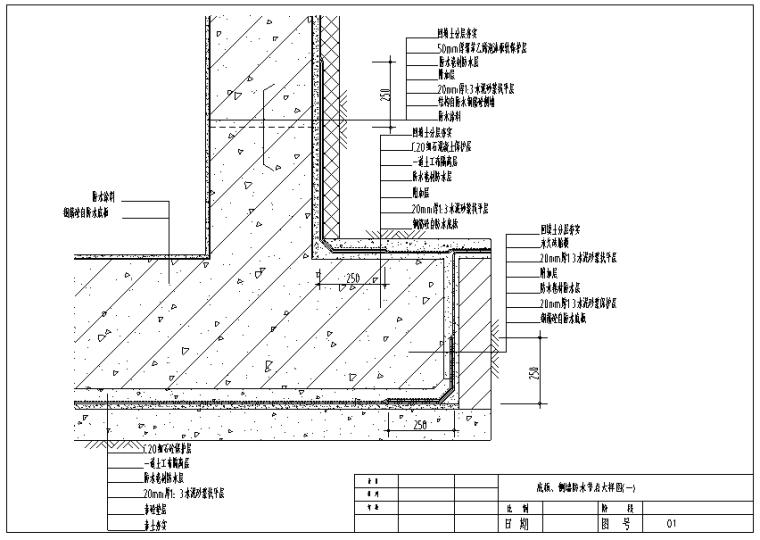 地下室屋面卫生间防水节点大样图集