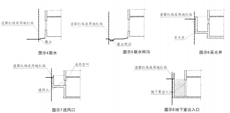 民用建筑设计通则图示(清晰)_3