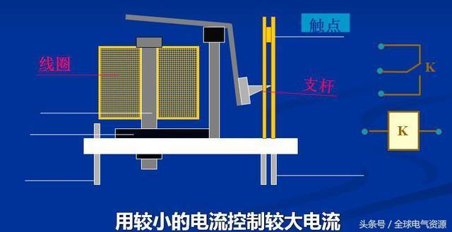 v型滤池工作原理资料下载-继电器的工作原理、分类、检验与测试(最全)