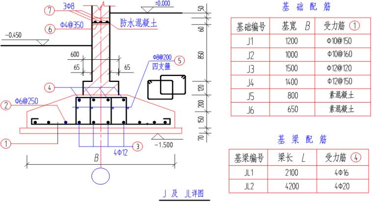 房屋结构施工图识图(PPT,152页)_4