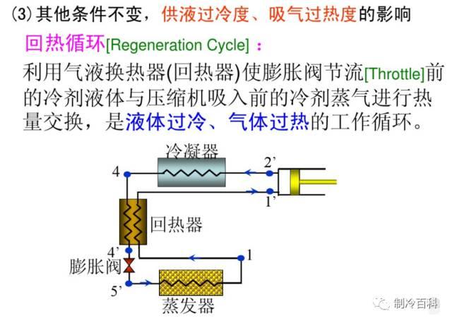 干货┃制冷原理工况与热力计算_34