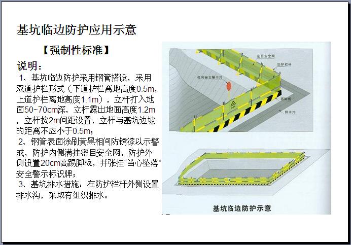公路工程现场安全施工标准及施工安全管理(实例分析)_1