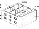 建筑结构与构造-墙体的构造(PPT,125页)