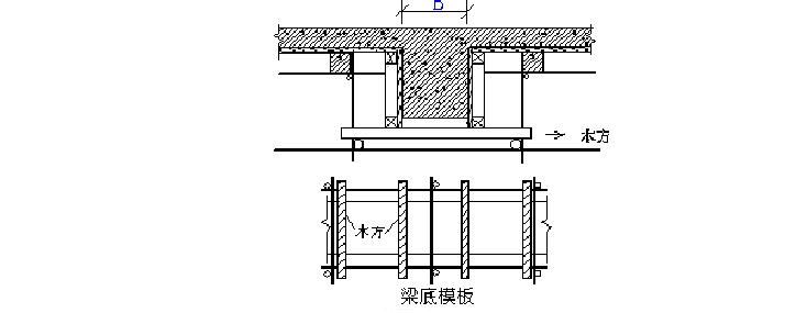 脚手架专项施工方案大全(共199页)
