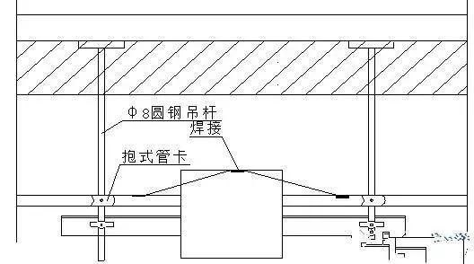 创优工程电气施工细部节点做法总结!(干货)_17