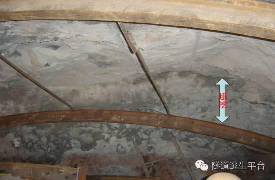 隧道围岩的稳定性_6