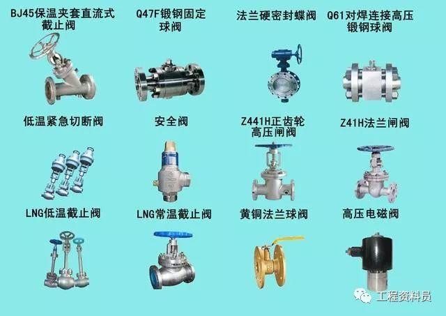 给排水工程中用到的16种管材_11