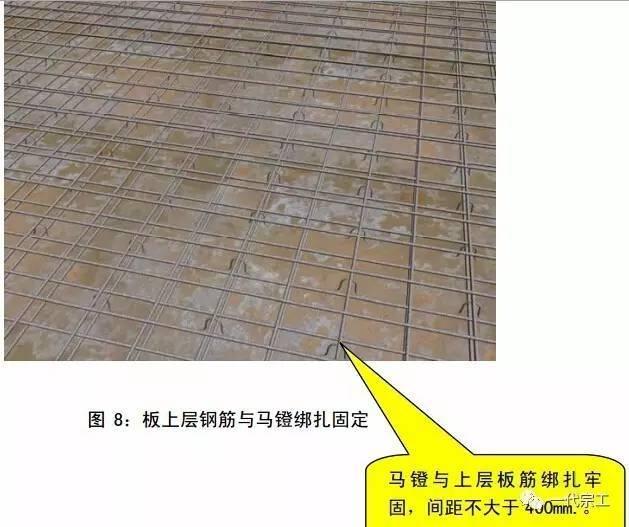 中建八局施工质量标准化图册(土建、安装、样板),超级实用!_8