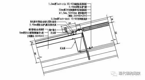 [实例]康定体育馆金属屋面工程施工技术分析_3