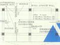 【广联达】筏形基础应用培训(共41页)