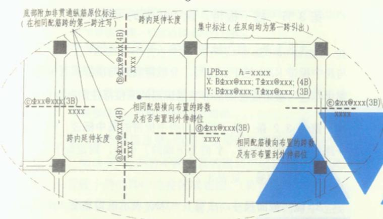 [广联达]筏形基础应用培训(共41页)
