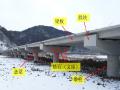 桥梁基础知识PPT课件(以秀湖人行桥和中德大街细河桥为例)