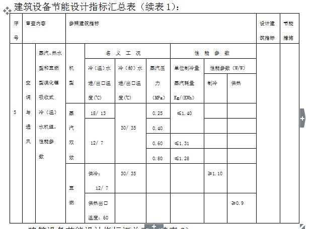 建筑节能工程监理实施细则(共66页)_4