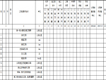 管表16项目造价台帐(模板)