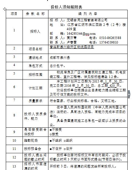 普洛斯崇州经开区物流园项目招标书(60页)