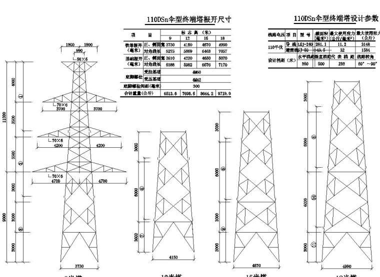 110KV铁塔图集