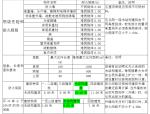 四川木时代木结构防火规范