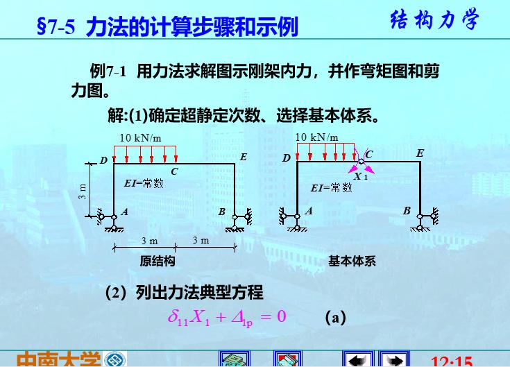 结构力学李廉锟版-力法_7