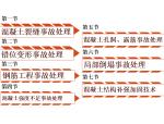 钢筋混凝土工程事故处理(共43页,图文)