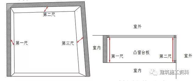 工程实测实量标准及操作指引_6