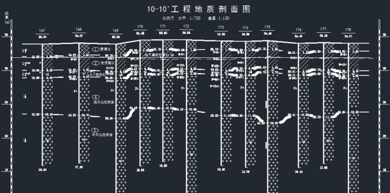 高层商业公寓项目岩土工程详细勘察-工程地质剖面图10