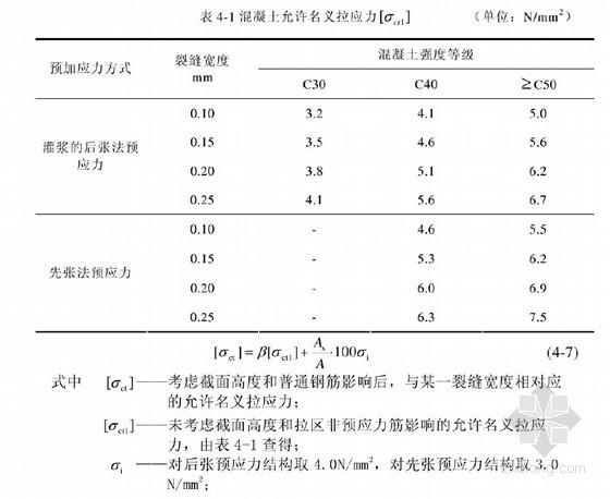[硕士]哈尔滨西客站预应力混凝土结构设计研究[2010]