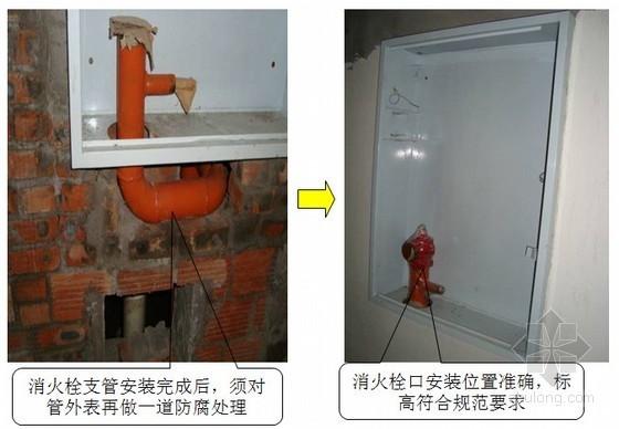 图文解析建筑给排水安装工艺指导PPT97页(高清多图)