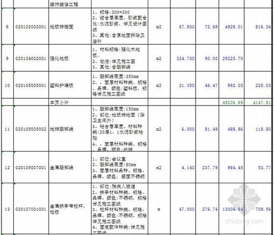 [安徽]综合服务中心装饰工程预算书(附施工图纸及软件文件)-分部分项工程量清单与计价表