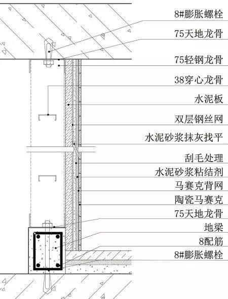 地面、吊顶、墙面工程三维节点做法施工工艺详解_35