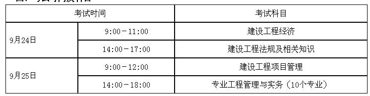 2016湖南一建网上报名:8月1日-8月10日