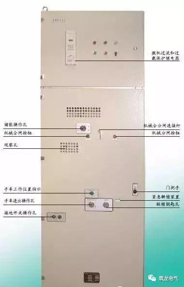 [干货]最实用的10kV配电室高低压设备精讲_8