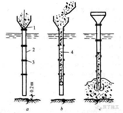 10步学会旋挖钻孔灌注桩主要施工方法(可以先收藏随时学习)_8