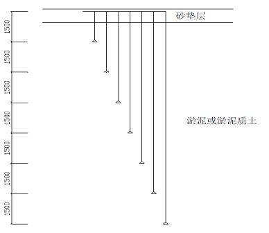 软基处理事故组织设计Word版(共122页)_5