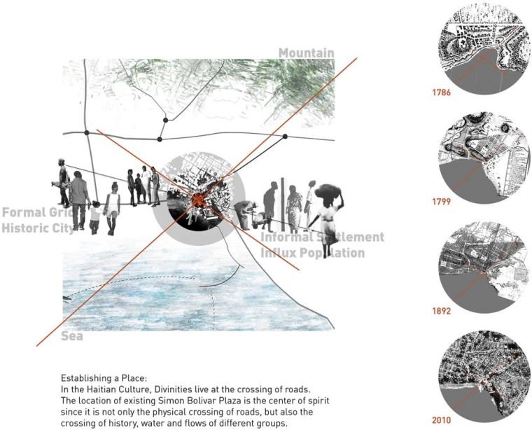 刘一芾YifuLiu作品[2]路口:仪式、场所与重建-3-ASLA-Submission4-overseas-40-yifu-liu-960x775.jpg