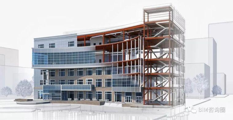 BIM未来的趋势是施工总承包还是设计总承包?看看大佬的观点