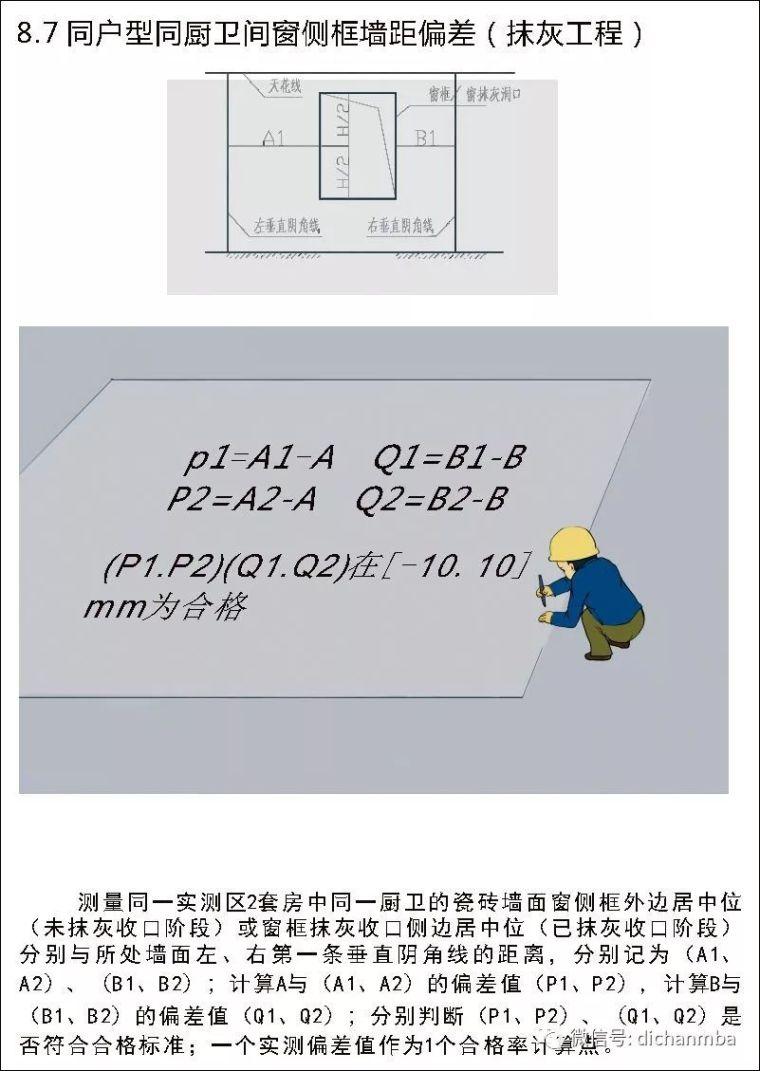 详解在建工程实测实量可视化体系(全套),完美!!!!_70