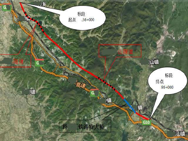 严寒区时速250km动车组铁路工程投标技术标624页(路基轨道,3公里长隧转体桥)