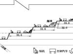 露天矿采坑边坡稳定性评价报告