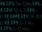 基坑支护施工图(坑内加固、坑外注浆)