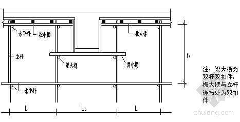 某工程现浇顶板模板支架计算书(梁、板、高支撑)