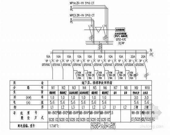 多种标准的配电箱接线图