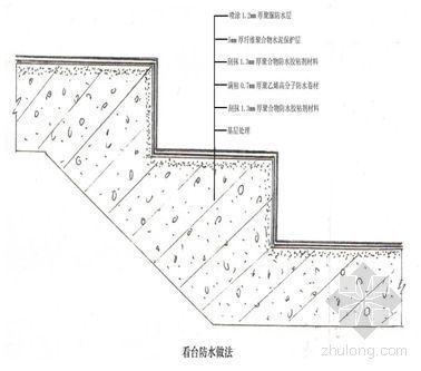 北京某曲棍球训练场防水施工方案(屋面、厕浴间墙面、看台)