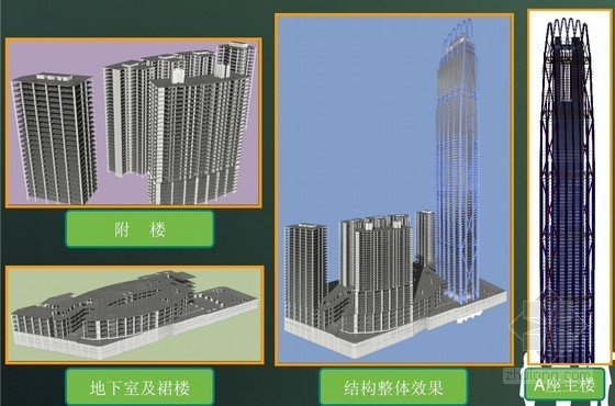 [QC成果]C120高强混凝土在超高层结构中的应用研究
