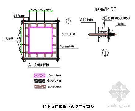江苏某超高层模板施工方案(爬模)
