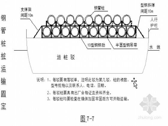 码头高桩梁板项目施工方案