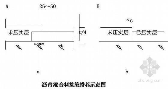 [浙江]城市主干道工程施工组织设计(投标 道路 桥梁 排水)