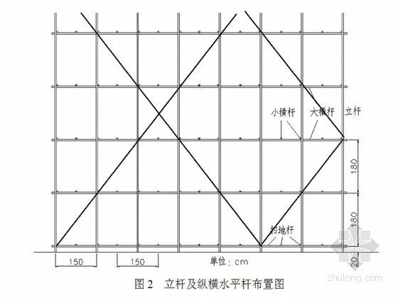 桥梁工程外支架搭设专项方案(落地扣件式 33页)
