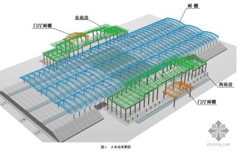 福州某站房钢结构滑移施工方案(桁架累积+整体液压滑移)