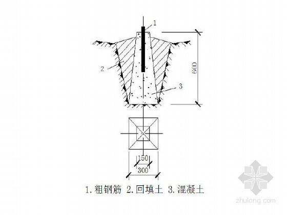 市政道路与省道平交道口施工组织设计(2013年)-埋设控制标桩